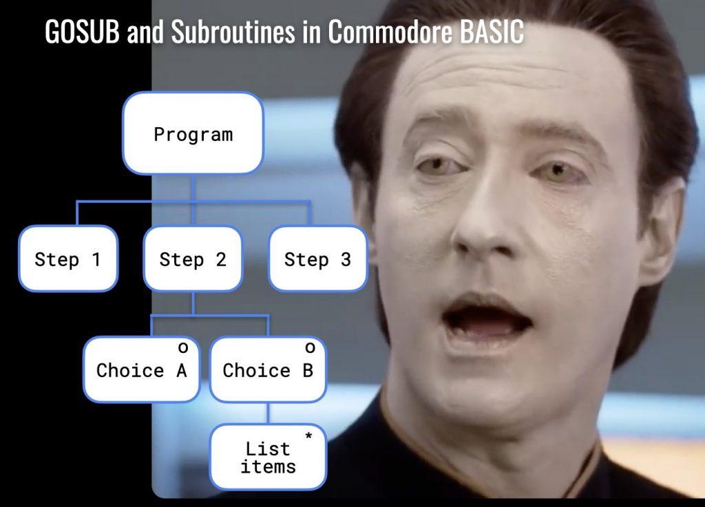 GOSUB and RETURN commodore 64 basic commands